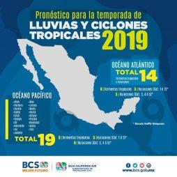 temporada-huracanes-2019